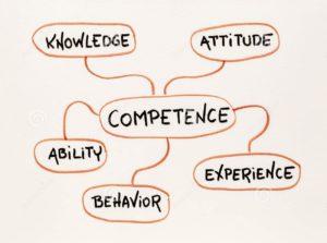schema competence
